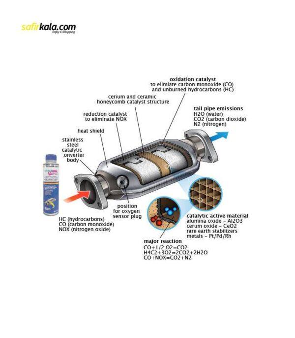 تمیز کننده سیستم کاتالیزور خودرو کوئیک کلین مدل 2715 حجم 300 میلی لیتر | سفیرکالا